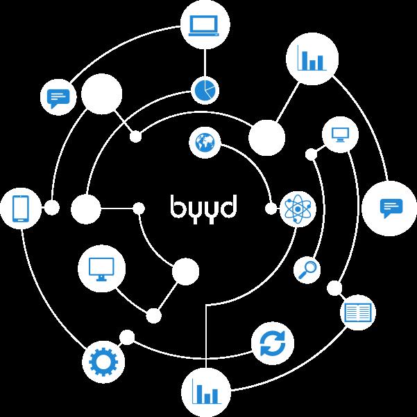 byyd-company