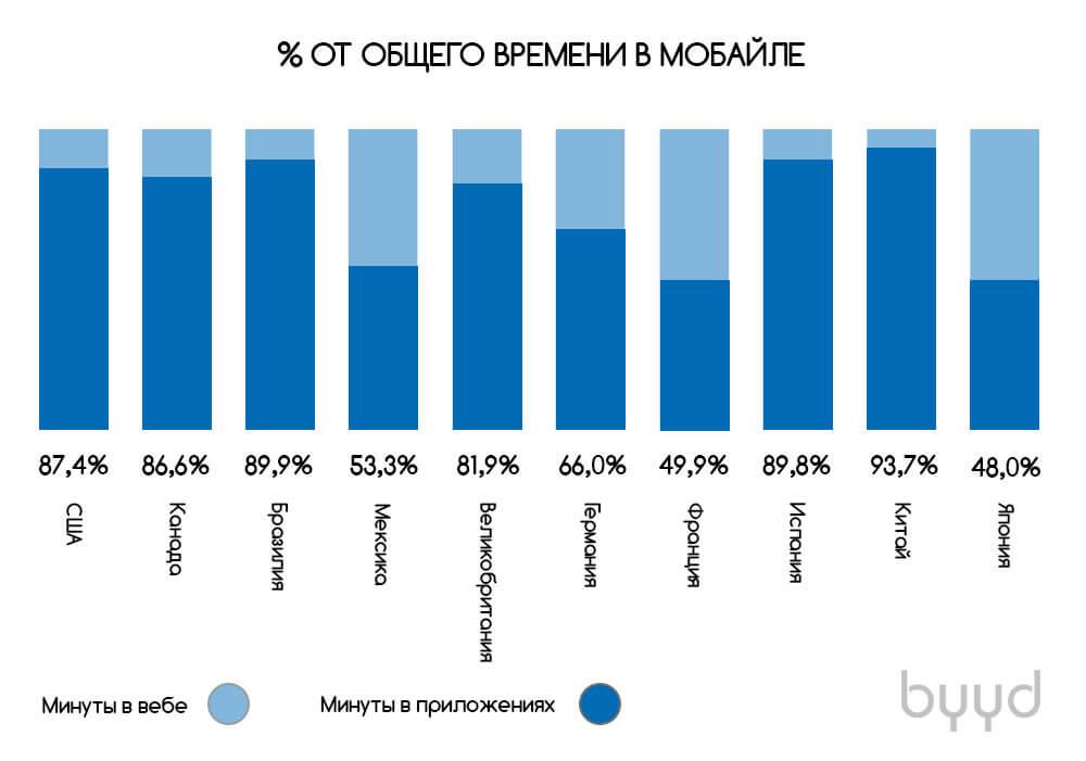 %d0%b2%d1%80%d0%b5%d0%bc%d1%8f-%d0%b2-%d0%bc%d0%be%d0%b1%d0%b0%d0%b9%d0%bb%d0%b5